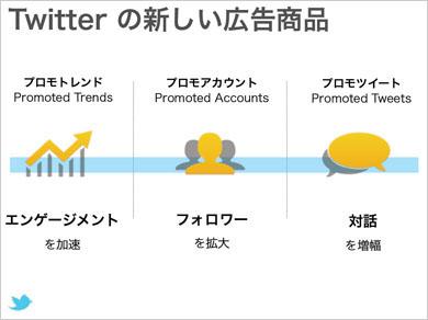 Twitter広告、プロモアカウント、プロモツイート、プロモトレンド
