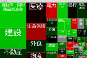 visualizinginfo-市場規模マップ