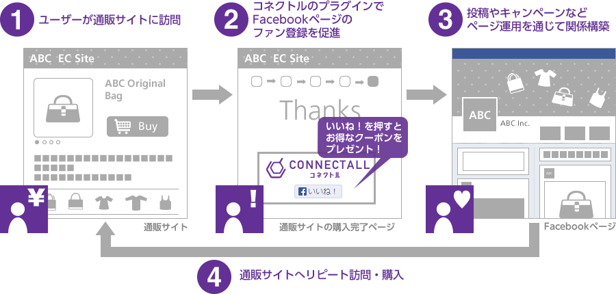 connectall_image