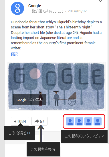Google+1投稿のサマリー