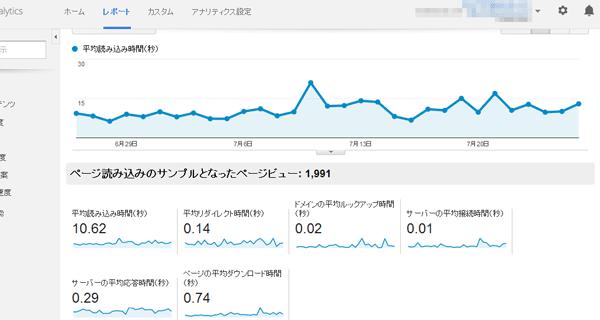 サイト速度のサマリー---Google-Analytics