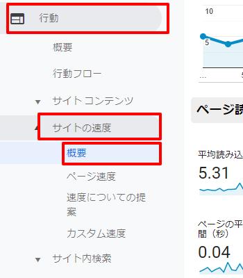 アナリティクス サイト速度のサマリーを表示する方法