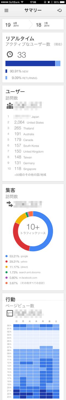 004_Googleアナリティクスアプリの設定-サマリ
