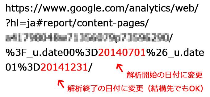 スマホブラウザでGoogleアナリティク設定-URL変更
