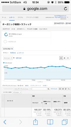 スマホブラウザでGoogleアナリティク設定-オーガニック検索トラフィック