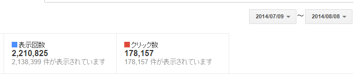 0709_0808_検索表示回数