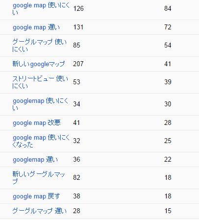 ウェブマスター ツール検索クエリ_新しいGoogleマップに不満だらけだから元に戻す方法