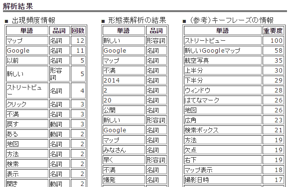 日本語形態素解析_新しいGoogleマップに不満だらけだから元に戻す方法