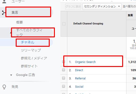 Googleアナリティクス-Organic Search」に移動する