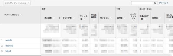 GoogleAnalytics-SearchConsole-デバイス