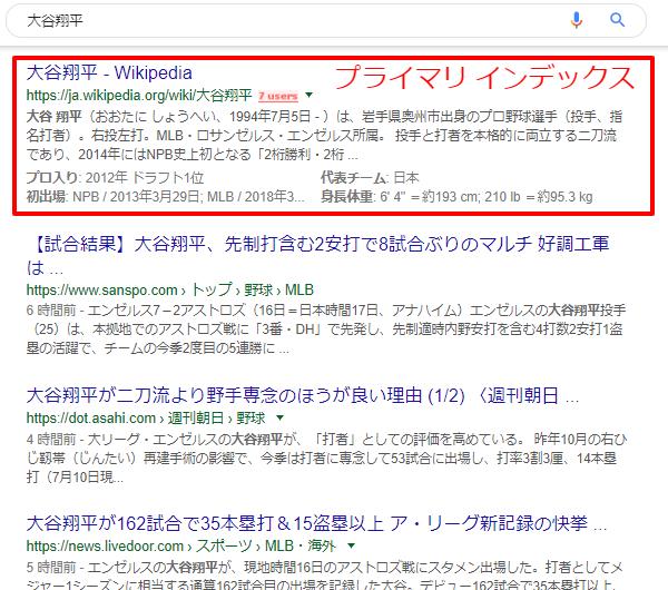 Google検索-大谷翔平