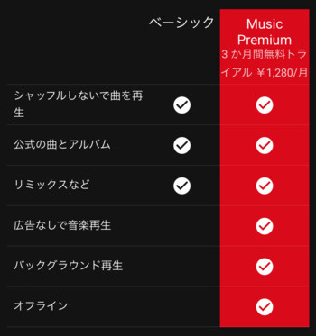 YouTube-Music-Premiumの違い