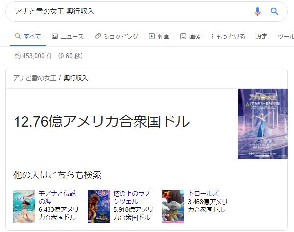 アナと雪の女王 興行収入 - Google 検索